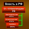 Органы власти в Русском